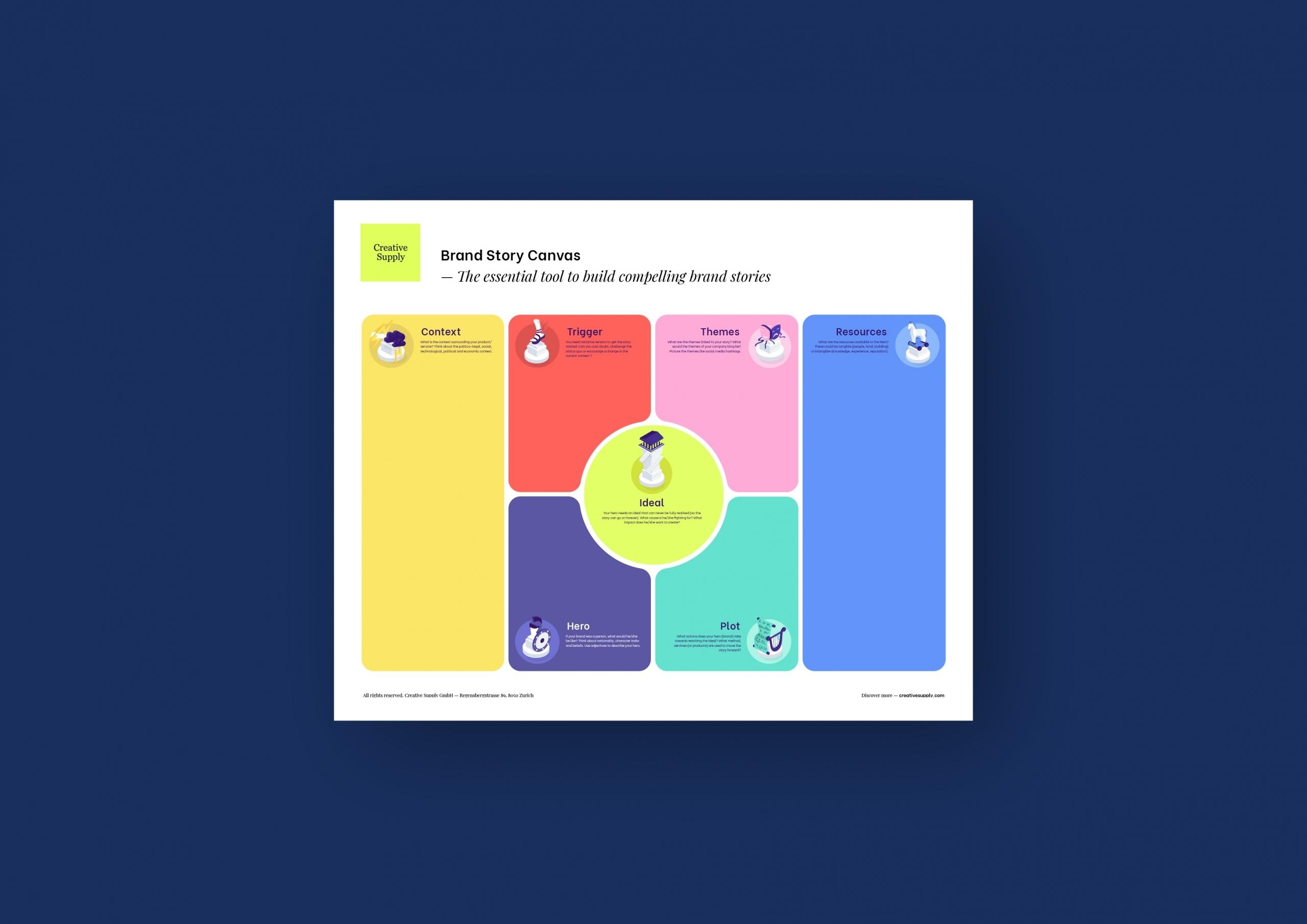 Brand Story Canvas - Creative Supply