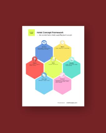 Hotel Concept Framework
